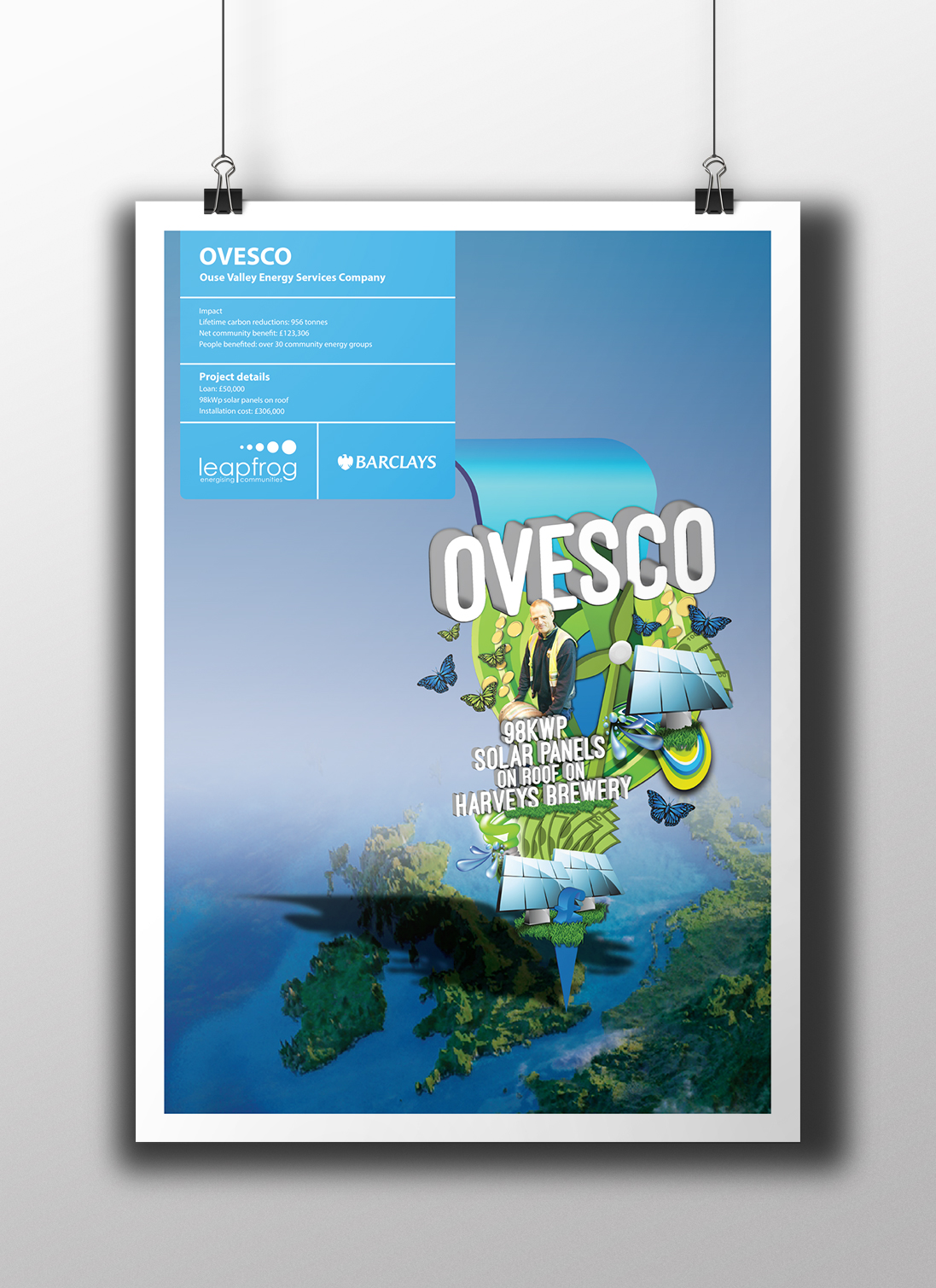Pureleapfrog + Barclays Ovesco-community energy fund